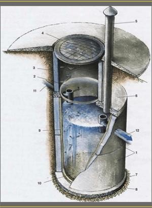 Пола какими шумоизоляцию материалами делают